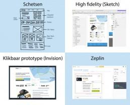 Geldnerds_Proces_UX-designer